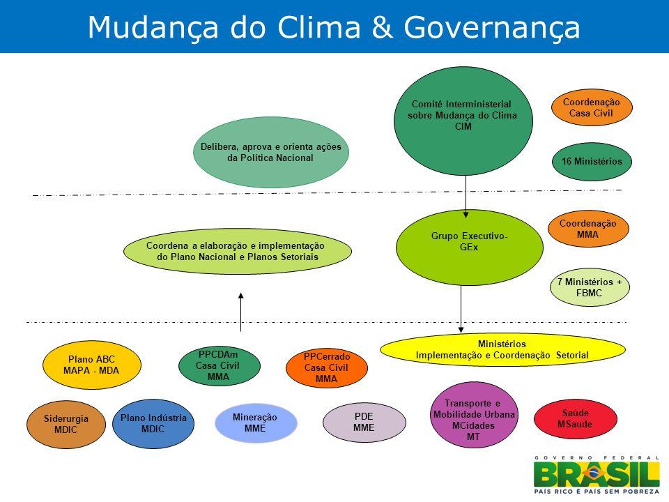 Mudança do Clima & Governança Comitê Interministerial sobre Mudança do Clima CIM Grupo Executivo- GEx Ministérios Implementação e Coordenação Setorial