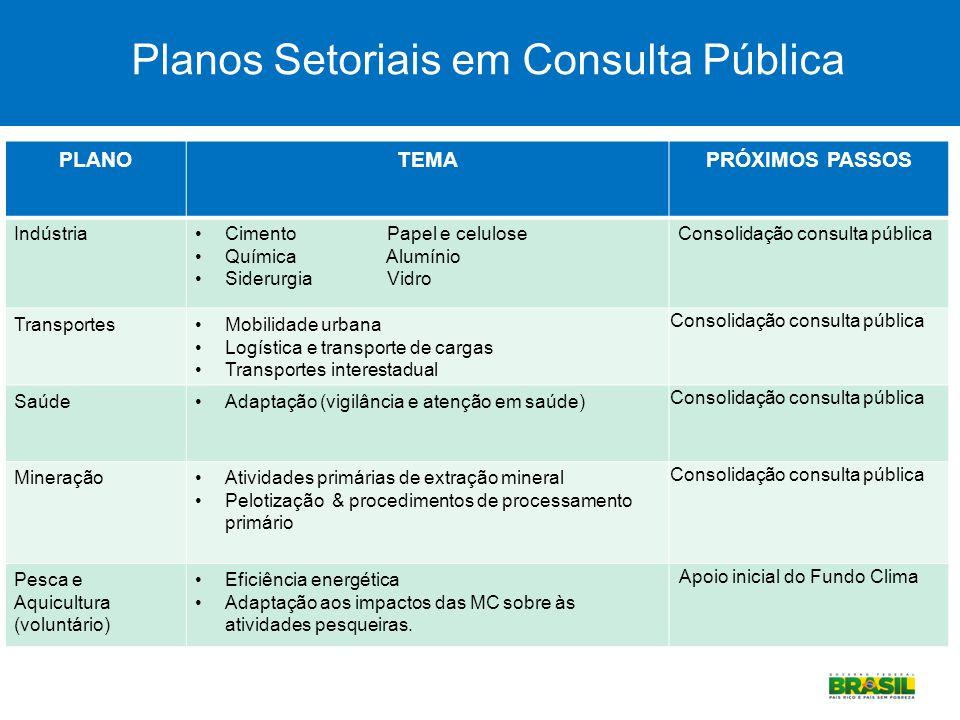 Planos Setoriais em Consulta Pública Ministério do Meio Ambiente PLANOTEMAPRÓXIMOS PASSOS IndústriaCimento Papel e celulose Química Alumínio Siderurgi