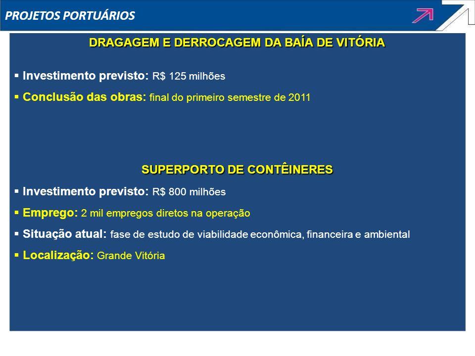 PROJETOS PORTUÁRIOS DRAGAGEM E DERROCAGEM DA BAÍA DE VITÓRIA Investimento previsto: R$ 125 milhões Conclusão das obras: final do primeiro semestre de