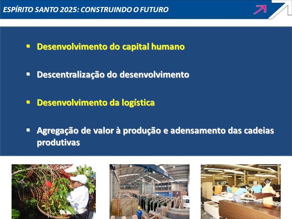 ESPÍRITO SANTO 2025: CONSTRUINDO O FUTURO Desenvolvimento do capital humano Desenvolvimento do capital humano Descentralização do desenvolvimento Desc
