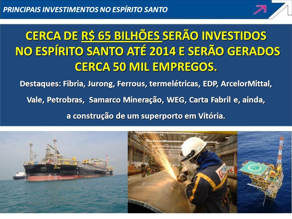 FERROUS ADMINISTRAÇÃO PORTUÁRIA Investimento previsto: R$ 1,6 bilhão Empregos : 5 mil/obras e 1,2 mil operação Situação atual: EIA/RIMA Início da operação: 2013 Localização: Extremo Sul do Estado QUARTA USINA DA SAMARCO MINERAÇÃO QUARTA USINA DA SAMARCO MINERAÇÃO Investimento previsto: R$ 5 bilhões Empregos: 4.300/obras e 265/operação Situação atual: Licenciamento ambiental Início das obras: junho de 2011 Início da operação: final de 2013 Capacidade de produção: 8,25 milhões de toneladas de pelotas de minério de ferro Localização: Sul do Estado SIDERURGIA E MINERAÇÃO
