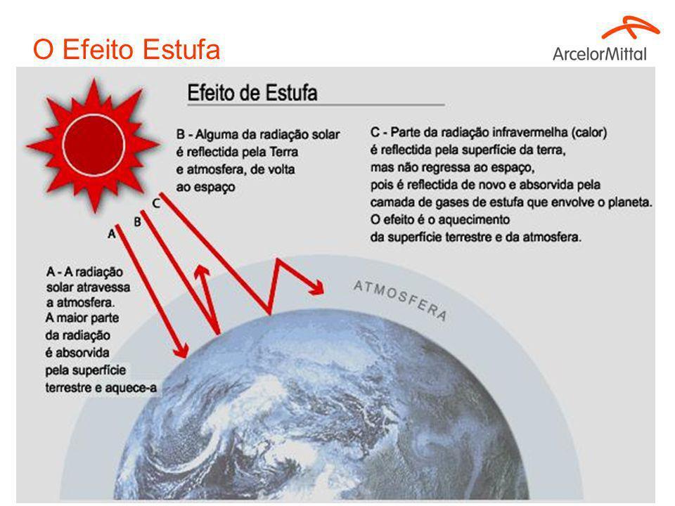 11 Gera ç ão e oferta de Cr é ditos de Carbono O Fluxo de um Projeto de MDL Obs.: MDL: Mecanismo de Desenvolvimento Limpo; PDD: Project Design Document; ER: Emission Reductions; CER: Certified Emission Reductions; UNFCCC: United Nations Framework for Climate Change Convention Projeto de MDL (1) PDD (3) Registro do Projeto (4) Monitoramento Entidade Operacional Designada Comitê Executivo UNFCCC UNFCCC CERCER Entidade Operacional Designada Participantes do Projeto Comissão Interministerial de Mudança Global do Clima Comissão Interministerial de Mudança Global do Clima ERER (2) Aprovação (2) Validação (6) Emissão (5) Verificação