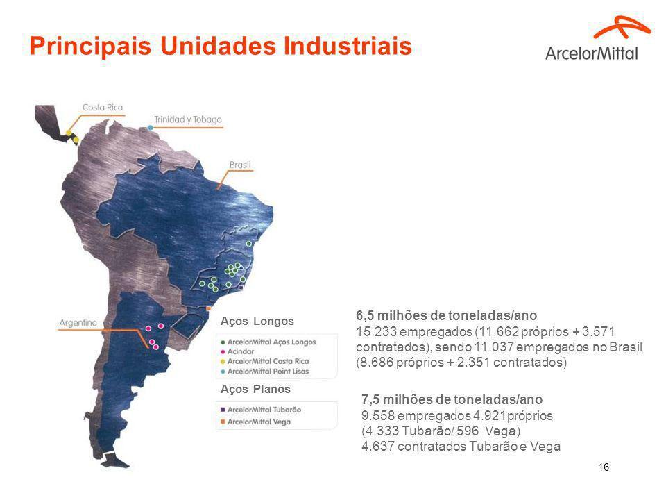 15 28 unidades industriais para produção/beneficiamento de aço no Brasil/Argentina/Costa Rica/Trinidad e Tobago. Capacidade atual de produção de 13 mi