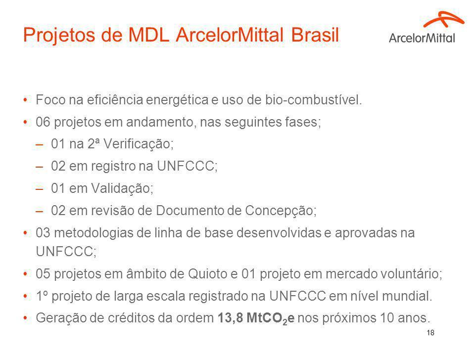 17 ArcelorMittal Brasil Aços Longos ao Carbono A área de negócio de aços longos da ArcelorMittal Brasil é representada pela ArcelorMittal Aços Longos,