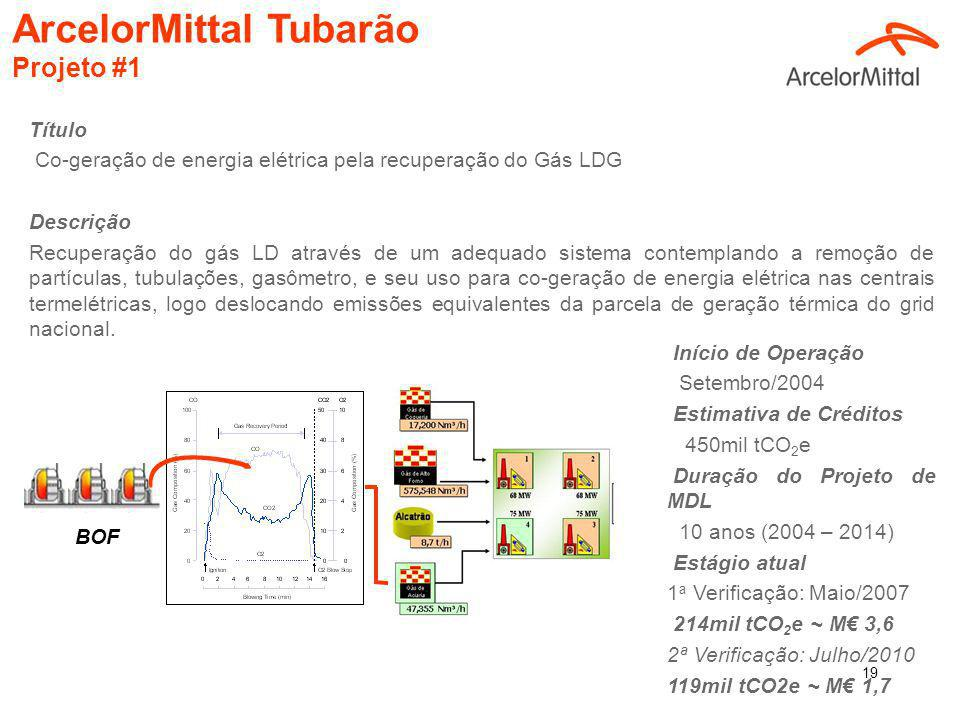 18 Projetos de MDL ArcelorMittal Brasil Foco na eficiência energética e uso de bio-combustível. 06 projetos em andamento, nas seguintes fases; –01 na