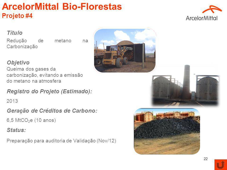 21 Título Co-geração de energia elétrica a partir da produção de coque processo Heat Recovery Descrição Recuperar o calor gerado na produção de coque
