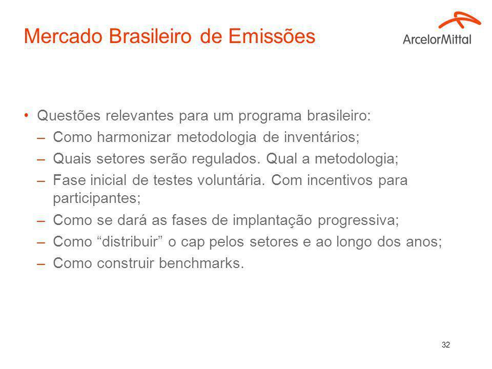 31 Mercado Brasileiro de Emissões Brasil está estudando a implementação de um mercado nacional de emissões; Coordenação do Ministério da Fazenda; Poss