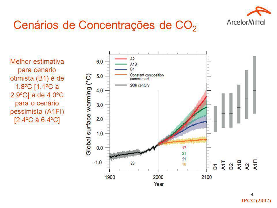 4 Cenários de Concentrações de CO 2 IPCC (2007) Melhor estimativa para cenário otimista (B1) é de 1.8ºC [1.1ºC à 2.9ºC] e de 4.0ºC para o cenário pessimista (A1FI) [2.4ºC à 6.4ºC]