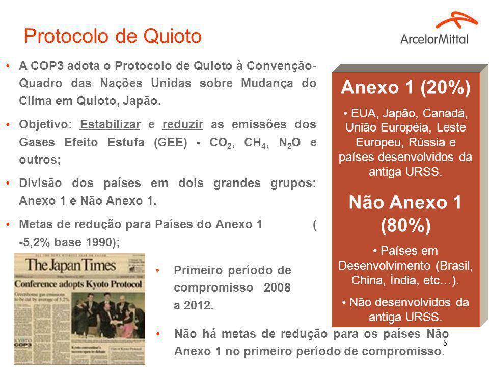 25 Indefinições Pós Quioto EU define meta de redução de 20% a 30% para o 2º período.