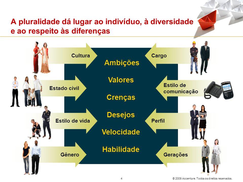 © 2009 Accenture. Todos os direitos reservados. 4 A pluralidade dá lugar ao indivíduo, à diversidade e ao respeito às diferenças Ambições Valores Cren