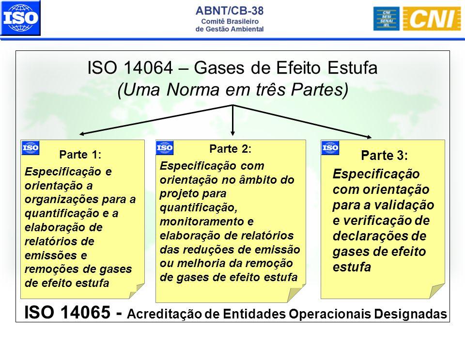 ISO 14064 – Gases de Efeito Estufa (Uma Norma em três Partes) Parte 1: Especificação e orientação a organizações para a quantificação e a elaboração d