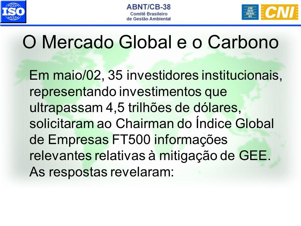 O Mercado Global e o Carbono Em maio/02, 35 investidores institucionais, representando investimentos que ultrapassam 4,5 trilhões de dólares, solicita