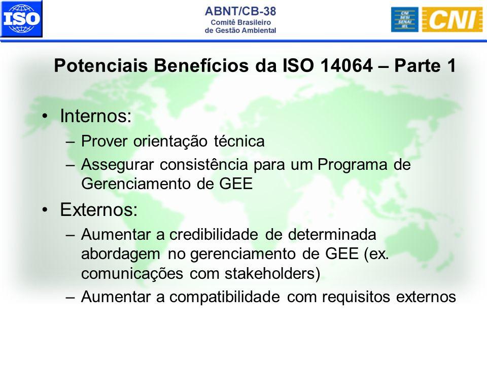 Potenciais Benefícios da ISO 14064 – Parte 1 Internos: –Prover orientação técnica –Assegurar consistência para um Programa de Gerenciamento de GEE Ext