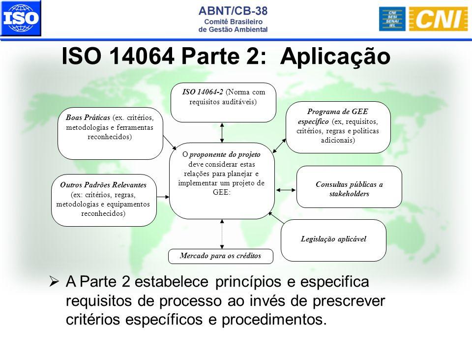 ISO 14064 Parte 2: Aplicação A Parte 2 estabelece princípios e especifica requisitos de processo ao invés de prescrever critérios específicos e proced