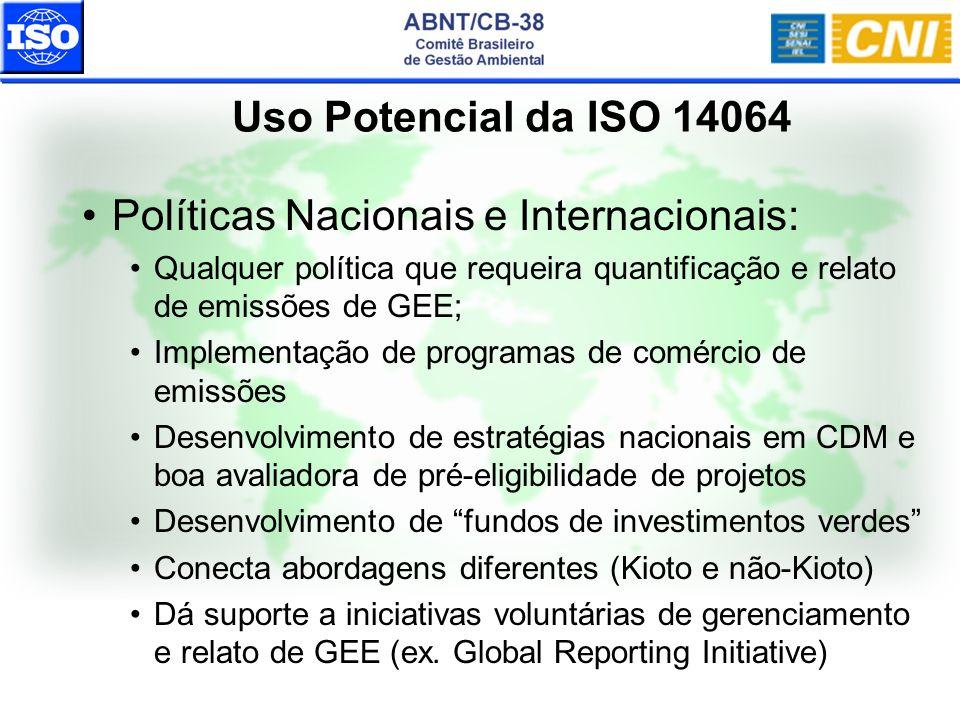 Políticas Nacionais e Internacionais: Qualquer política que requeira quantificação e relato de emissões de GEE; Implementação de programas de comércio