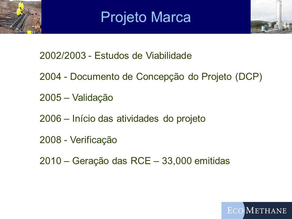 2002/2003 - Estudos de Viabilidade 2004 - Documento de Concepção do Projeto (DCP) 2005 – Validação 2006 – Início das atividades do projeto 2008 - Veri