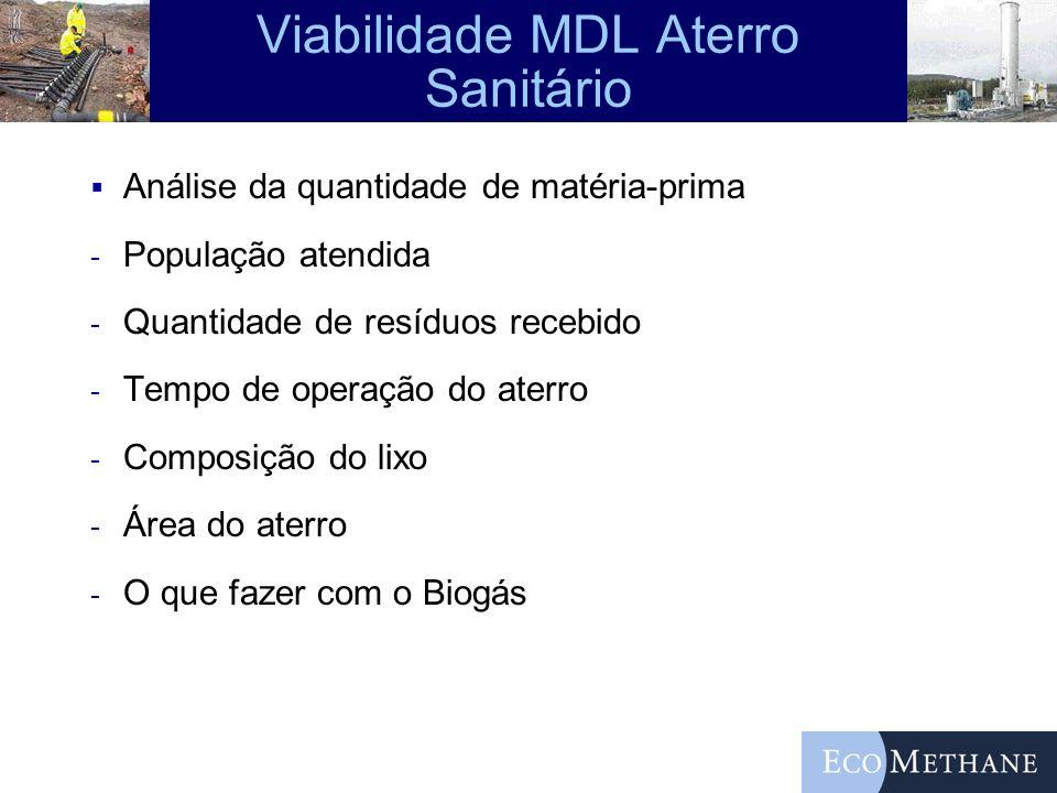 Viabilidade MDL Aterro Sanitário Análise da quantidade de matéria-prima - População atendida - Quantidade de resíduos recebido - Tempo de operação do