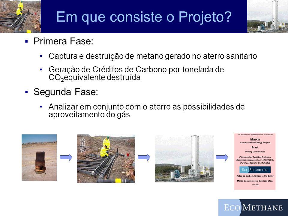 Em que consiste o Projeto? Primera Fase: Captura e destruição de metano gerado no aterro sanitário Geração de Créditos de Carbono por tonelada de CO 2