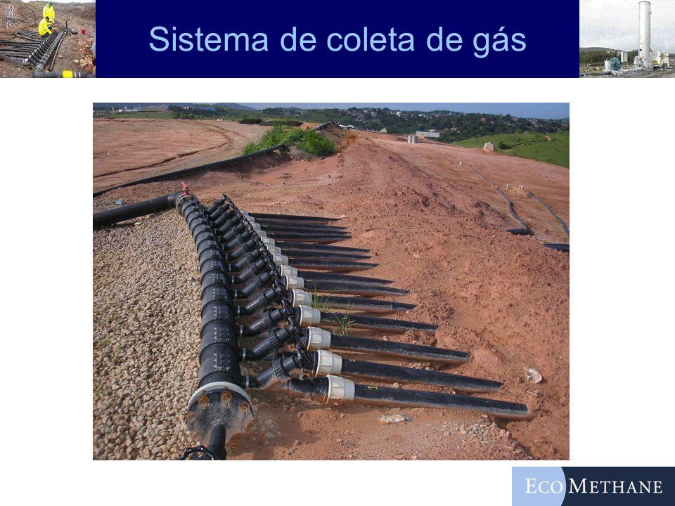 Sistema de coleta de gás