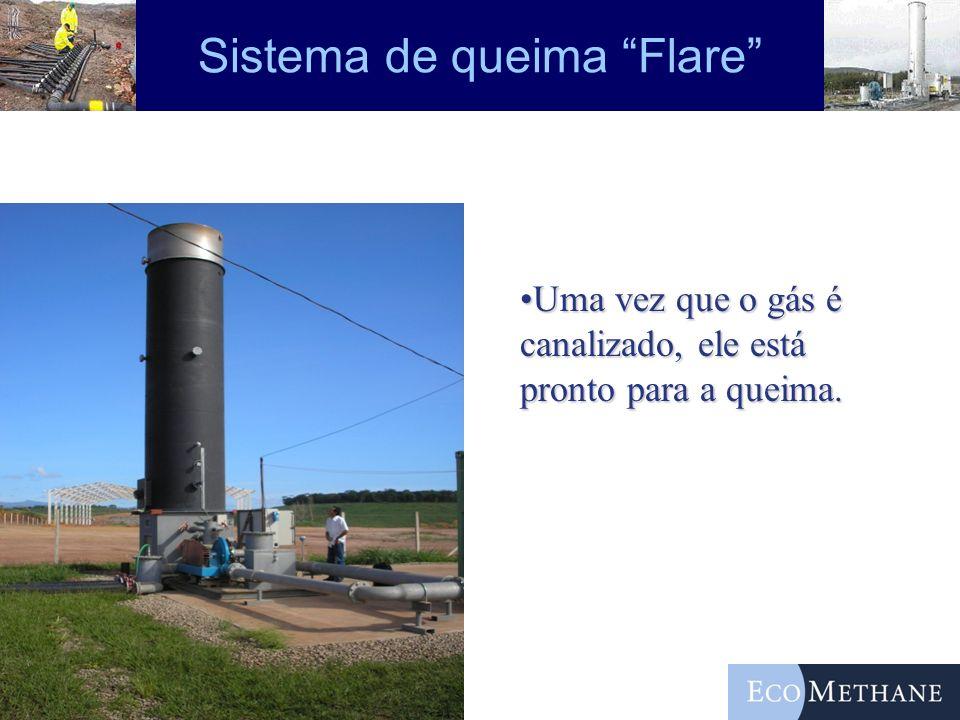 Sistema de queima Flare Presentación al Municipio de Metepec 26 Uma vez que o gás é canalizado, ele está pronto para a queima.Uma vez que o gás é cana