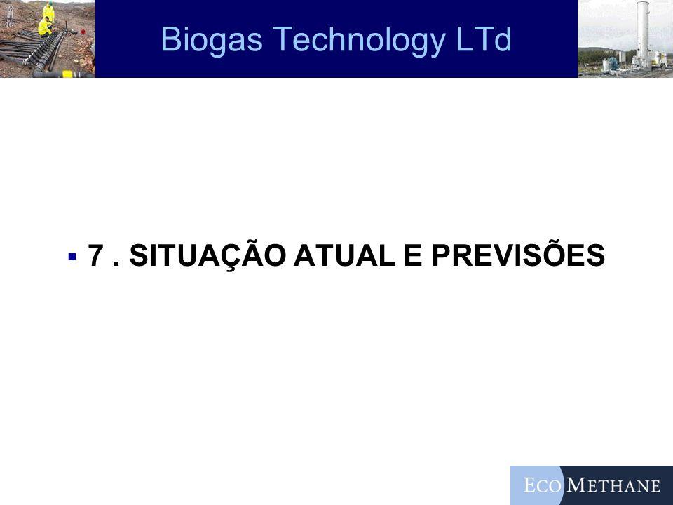 Biogas Technology LTd 7. SITUAÇÃO ATUAL E PREVISÕES