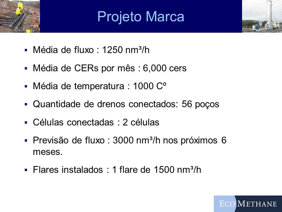 Projeto Marca Média de fluxo : 1250 nm³/h Média de CERs por mês : 6,000 cers Média de temperatura : 1000 Cº Quantidade de drenos conectados: 56 poços