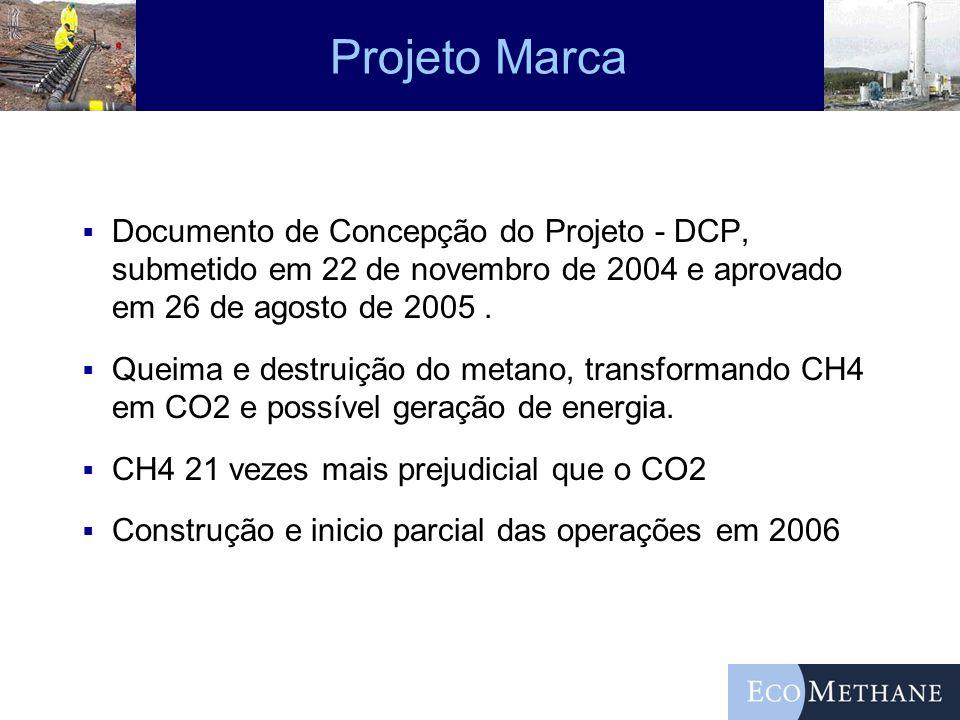 2002/2003 - Estudos de Viabilidade 2004 - Documento de Concepção do Projeto (DCP) 2005 – Validação 2006 – Início das atividades do projeto 2008 - Verificação 2010 – Geração das RCE – 33,000 emitidas Projeto Marca