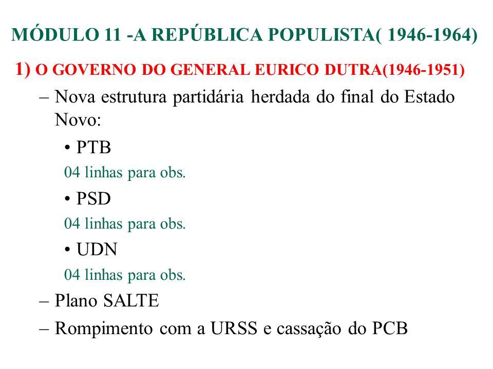 1) O GOVERNO DO GENERAL EURICO DUTRA(1946-1951) –Nova estrutura partidária herdada do final do Estado Novo: PTB 04 linhas para obs. PSD 04 linhas para