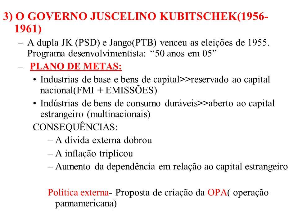 3) O GOVERNO JUSCELINO KUBITSCHEK(1956- 1961) –A dupla JK (PSD) e Jango(PTB) venceu as eleições de 1955. Programa desenvolvimentista: 50 anos em 05 –