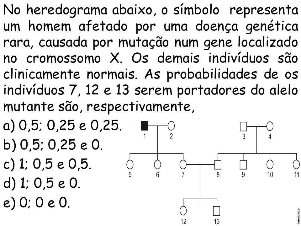 No heredograma abaixo, o símbolo representa um homem afetado por uma doença genética rara, causada por mutação num gene localizado no cromossomo X. Os