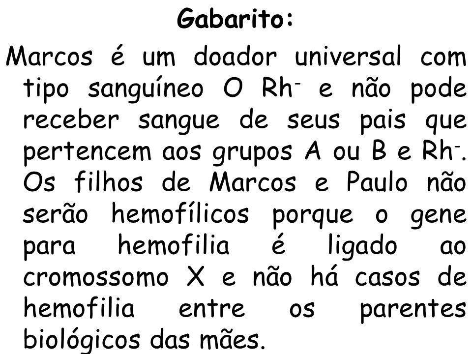 Gabarito: Marcos é um doador universal com tipo sanguíneo O Rh - e não pode receber sangue de seus pais que pertencem aos grupos A ou B e Rh -. Os fil