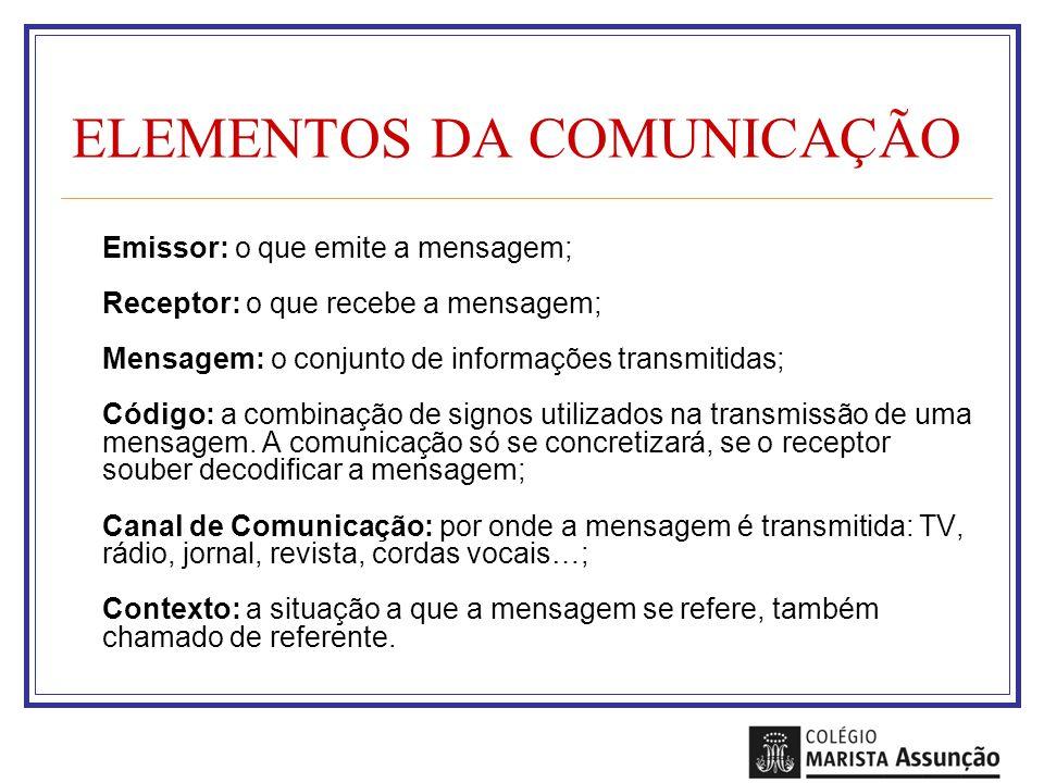 ELEMENTOS DA COMUNICAÇÃO Emissor: o que emite a mensagem; Receptor: o que recebe a mensagem; Mensagem: o conjunto de informações transmitidas; Código: