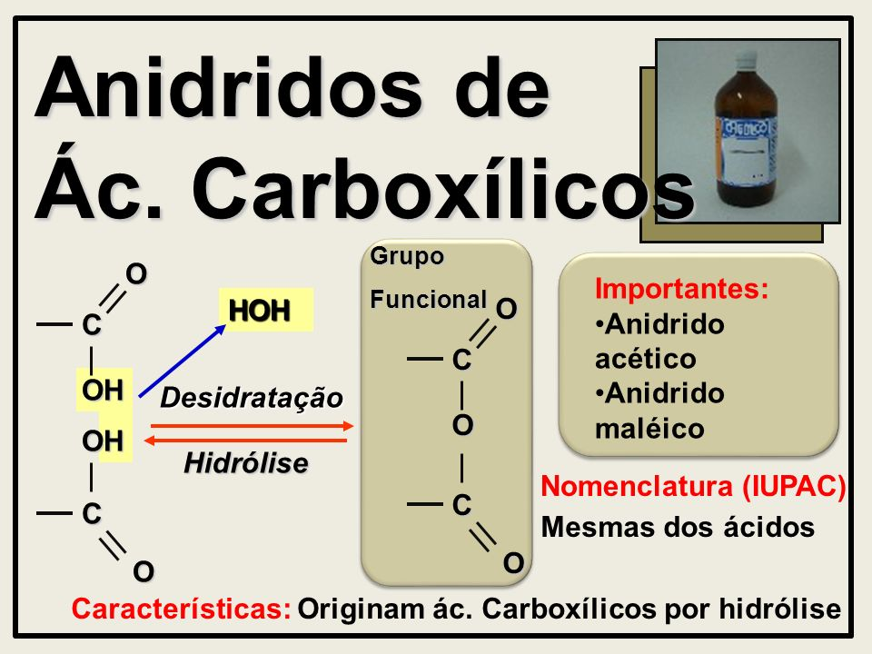 Anidridos de Ác. Carboxílicos Nomenclatura (IUPAC) Mesmas dos ácidos Características: Originam ác. Carboxílicos por hidrólise GrupoFuncionalOC OH O CO