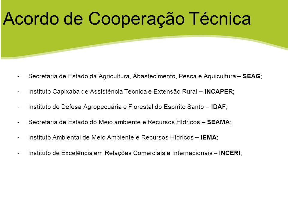 -Secretaria de Estado da Agricultura, Abastecimento, Pesca e Aquicultura – SEAG; -Instituto Capixaba de Assistência Técnica e Extensão Rural – INCAPER
