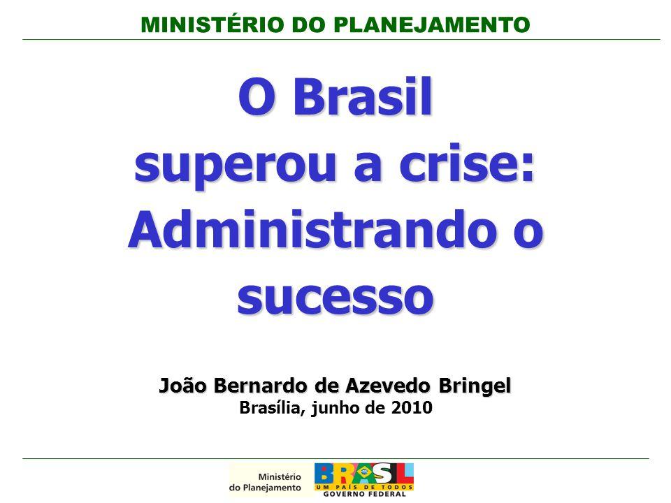 MINISTÉRIO DO PLANEJAMENTO As crises de 1998 e 2008.