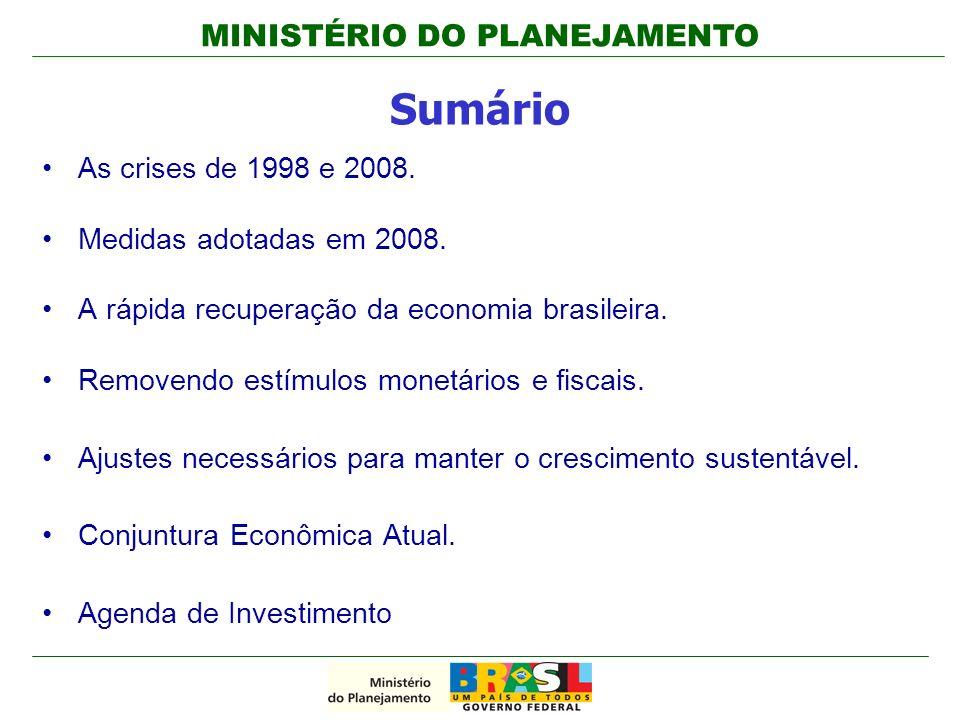 MINISTÉRIO DO PLANEJAMENTO As crises de 1998 e 2008. Medidas adotadas em 2008. A rápida recuperação da economia brasileira. Removendo estímulos monetá