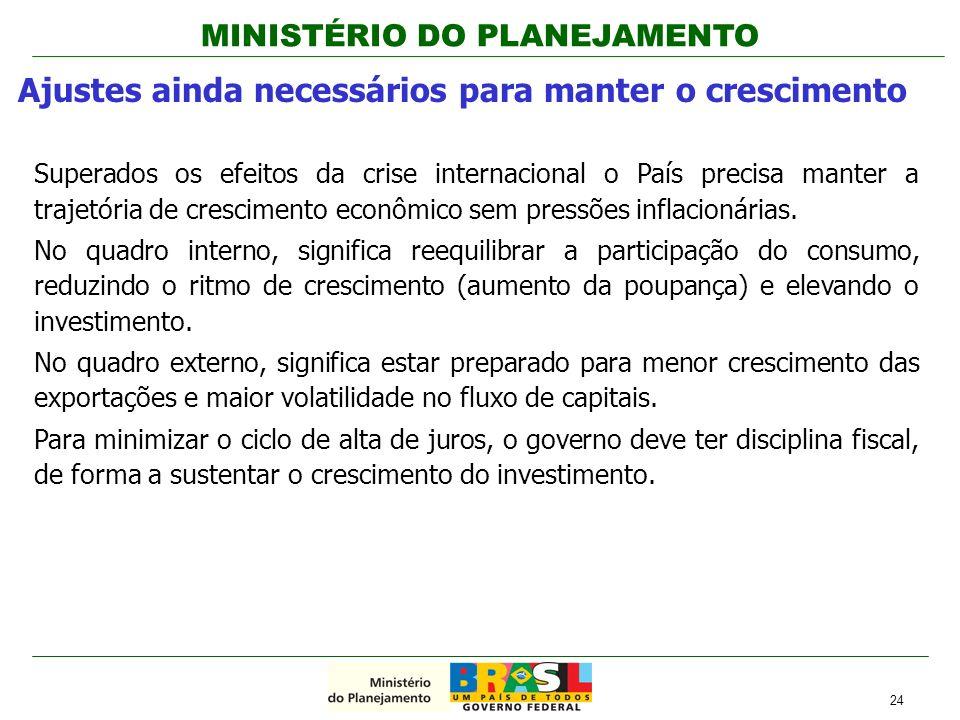 MINISTÉRIO DO PLANEJAMENTO Ajustes ainda necessários para manter o crescimento Superados os efeitos da crise internacional o País precisa manter a tra