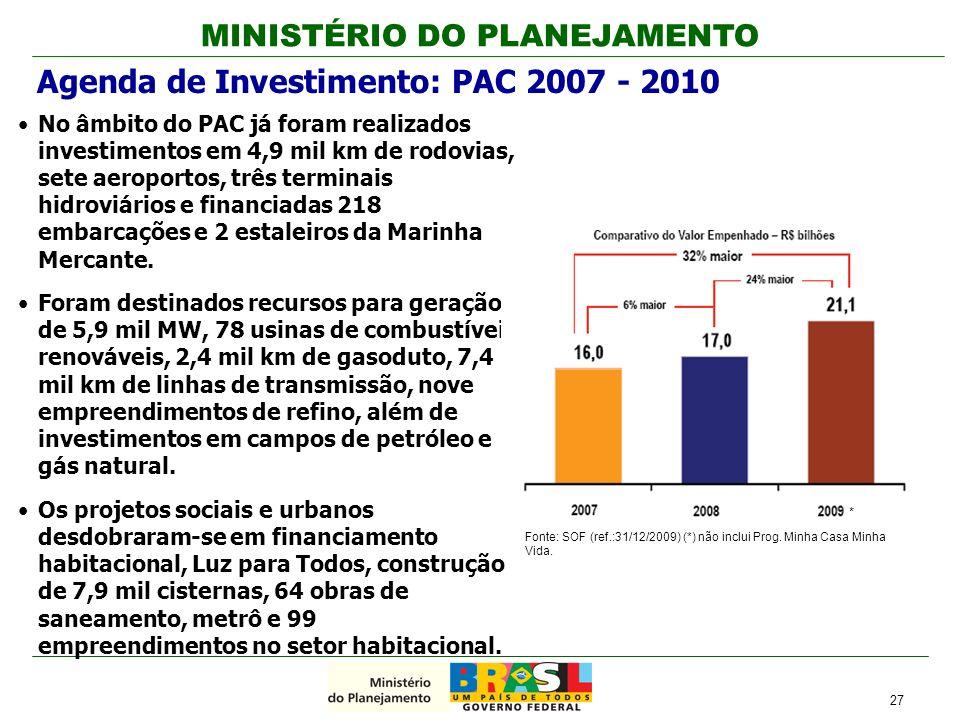 MINISTÉRIO DO PLANEJAMENTO Agenda de Investimento: PAC 2007 - 2010 No âmbito do PAC já foram realizados investimentos em 4,9 mil km de rodovias, sete