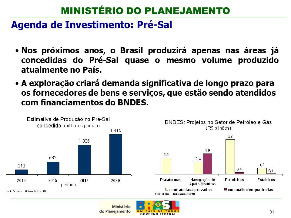 MINISTÉRIO DO PLANEJAMENTO Nos próximos anos, o Brasil produzirá apenas nas áreas já concedidas do Pré-Sal quase o mesmo volume produzido atualmente n