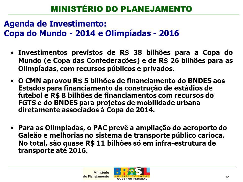 MINISTÉRIO DO PLANEJAMENTO Agenda de Investimento: Copa do Mundo - 2014 e Olimpíadas - 2016 Investimentos previstos de R$ 38 bilhões para a Copa do Mu