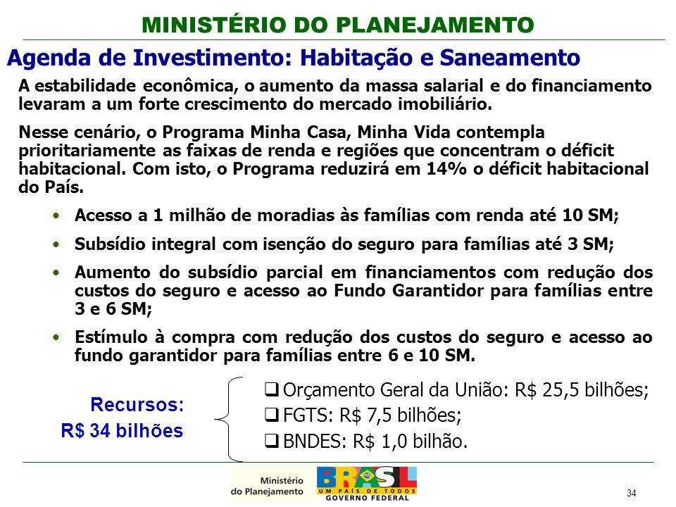 MINISTÉRIO DO PLANEJAMENTO Agenda de Investimento: Habitação e Saneamento A estabilidade econômica, o aumento da massa salarial e do financiamento lev