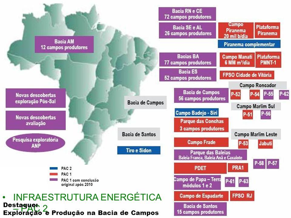 MINISTÉRIO DO PLANEJAMENTO INFRAESTRUTURA ENERGÉTICA – PAC 2 Destaque: Exploração e Produção na Bacia de Campos