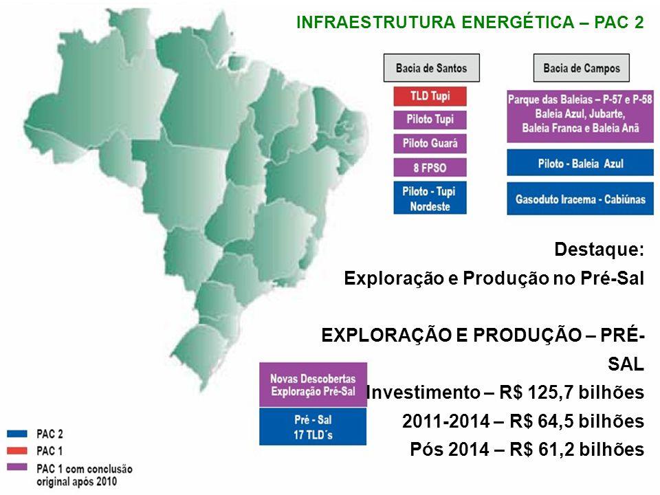 MINISTÉRIO DO PLANEJAMENTO Destaque: Exploração e Produção no Pré-Sal EXPLORAÇÃO E PRODUÇÃO – PRÉ- SAL Investimento – R$ 125,7 bilhões 2011-2014 – R$