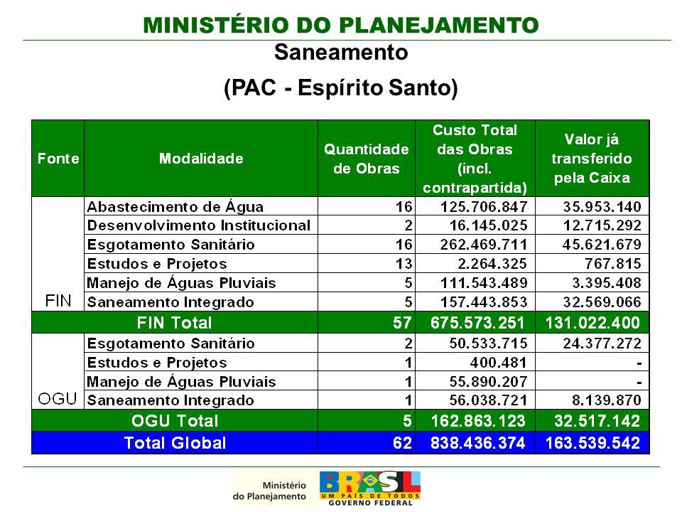 MINISTÉRIO DO PLANEJAMENTO Saneamento (PAC - Espírito Santo)