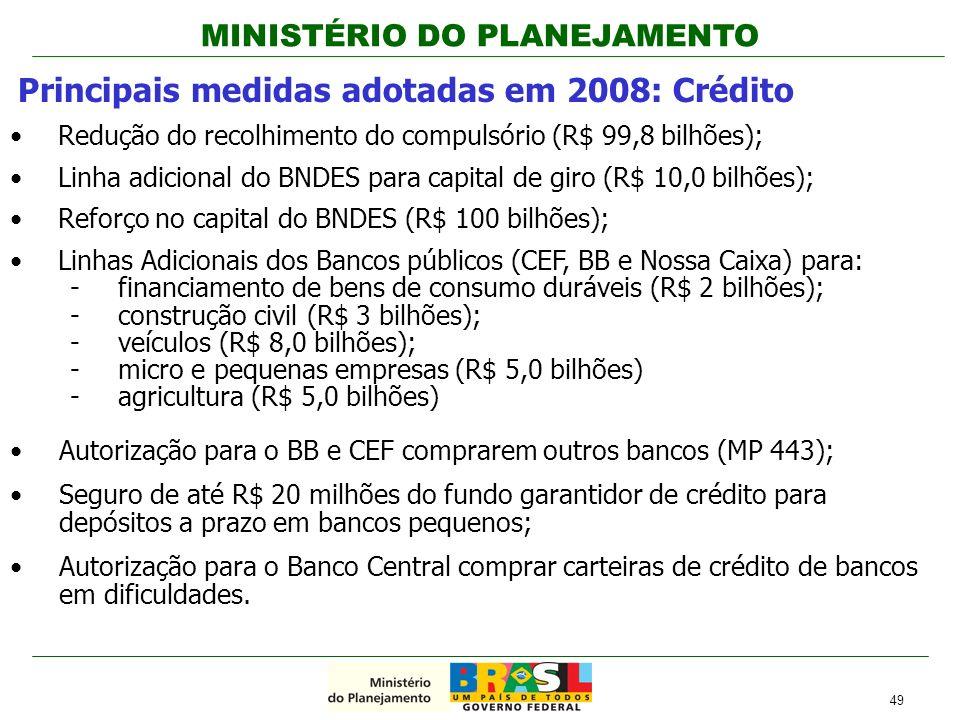 MINISTÉRIO DO PLANEJAMENTO Redução do recolhimento do compulsório (R$ 99,8 bilhões); Linha adicional do BNDES para capital de giro (R$ 10,0 bilhões);