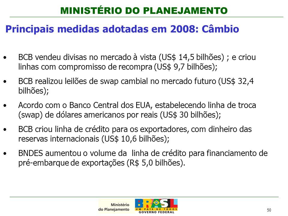 MINISTÉRIO DO PLANEJAMENTO BCB vendeu divisas no mercado à vista (US$ 14,5 bilhões) ; e criou linhas com compromisso de recompra (US$ 9,7 bilhões); BC