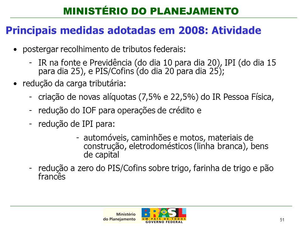 MINISTÉRIO DO PLANEJAMENTO postergar recolhimento de tributos federais: -IR na fonte e Previdência (do dia 10 para dia 20), IPI (do dia 15 para dia 25