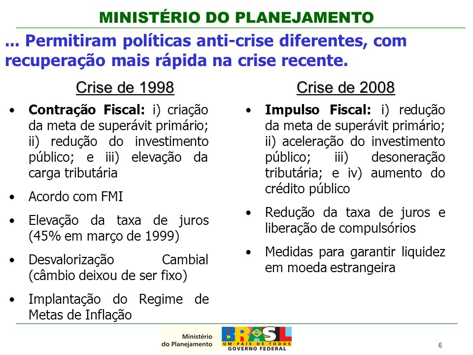MINISTÉRIO DO PLANEJAMENTO... Permitiram políticas anti-crise diferentes, com recuperação mais rápida na crise recente. Contração Fiscal: i) criação d