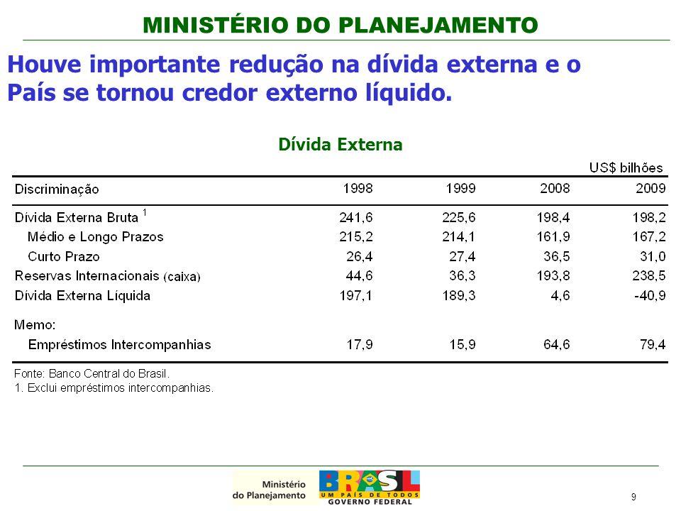 MINISTÉRIO DO PLANEJAMENTO Dívida Externa Houve importante redução na dívida externa e o País se tornou credor externo líquido. 9