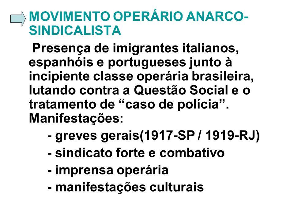 MOVIMENTO OPERÁRIO ANARCO- SINDICALISTA Presença de imigrantes italianos, espanhóis e portugueses junto à incipiente classe operária brasileira, lutan